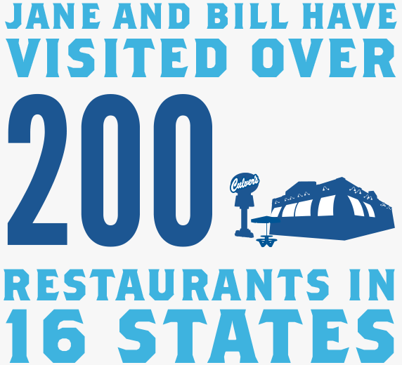 Jane and Bill Have Visited Over 200 Restaurants in 16 States