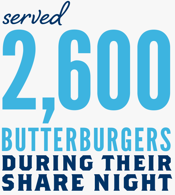 The restaurant served 2,600 ButterBurgers during their Share Night.